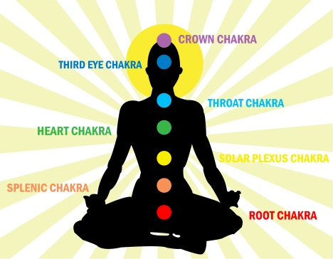 Chakras and Universal Laws