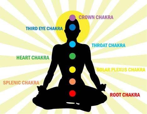 Chakras and Universal Laws