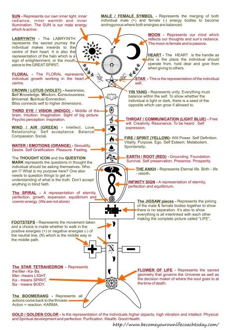Master Key - The Master's Sacred Knowledge